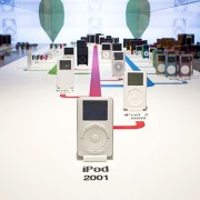 apple_museum_ipod