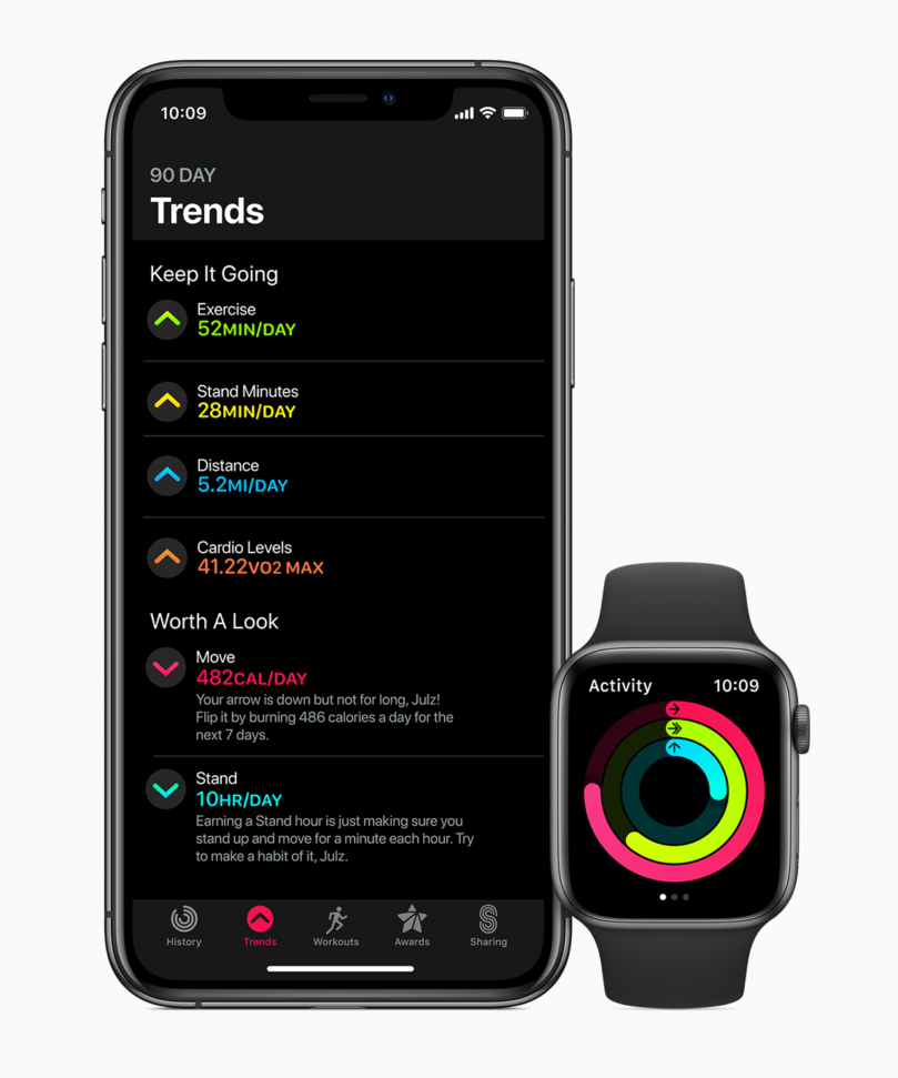 [Bild: apple-watchos6_iphone-watch-trends_060319.jpg]