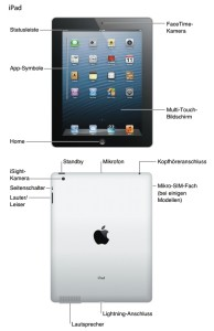 iPad mit Retina Display